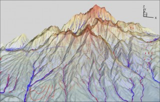 3 Dimensional Integrated Water Cycle Simulation Model (GETFLOWS)