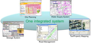 GENAVIS: GIS based city planning system for everyday and emergency use